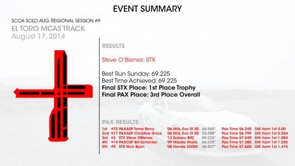 2014-SCCA-Event-Summary-(Steve)
