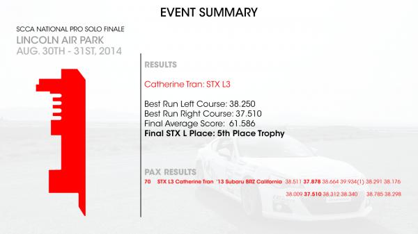 2014-SCCA-Event-Summary-(Cat)