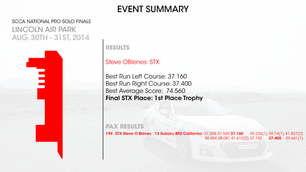 2014-SCCA-Event-Summary-(Steve)