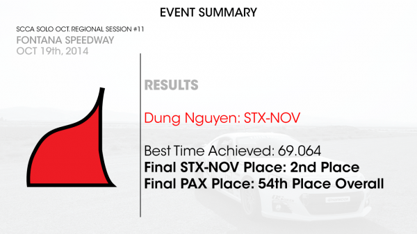 2014-SCCA-Event-Summary- Dung