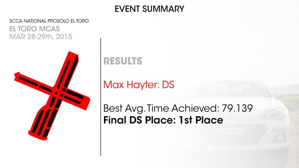 2015-SCCA-Event-Summary-(Max)