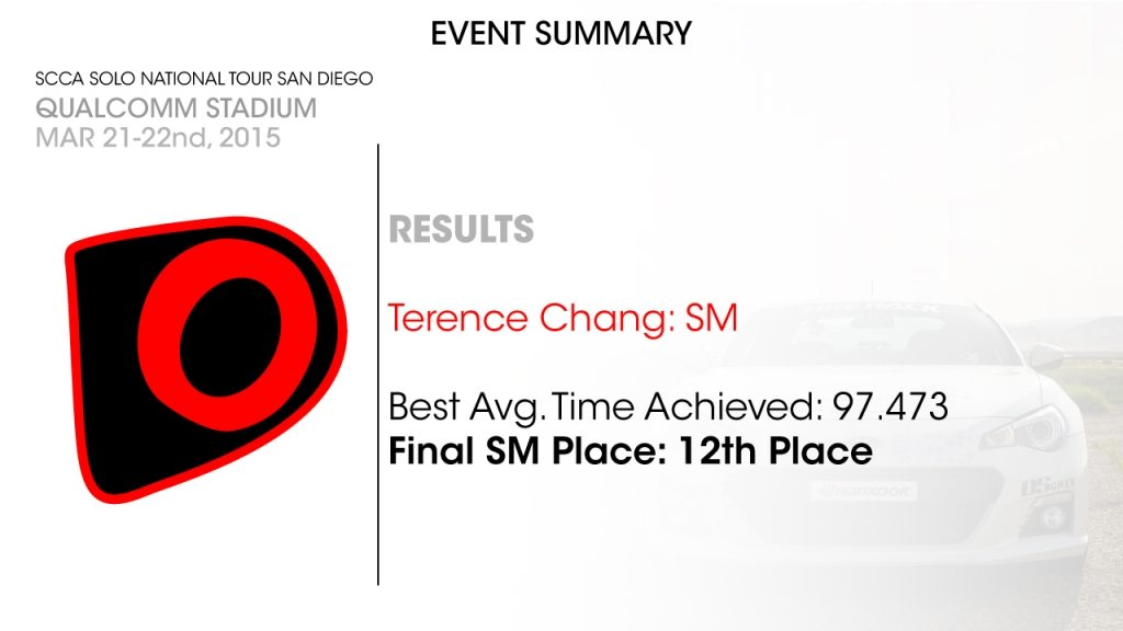 2015-SCCA-Event-Summary-(Terence)